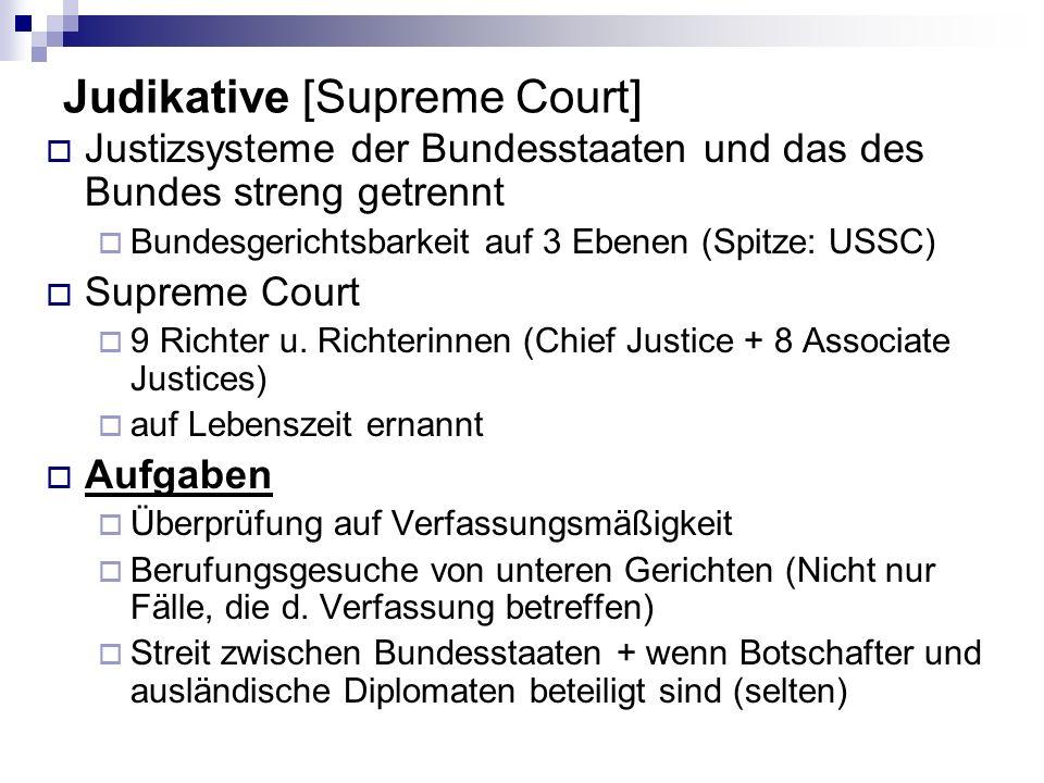 Judikative [Supreme Court]